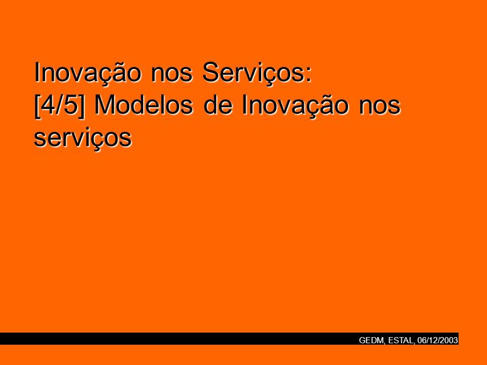 Inovação nos Serviços: [4/5] Modelos de Inovação nos serviços